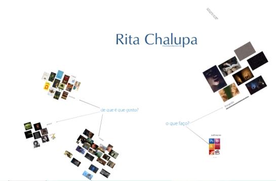 Mapa Conceptual de Rita Chalupa